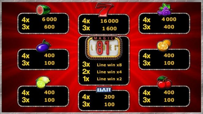 Paytable of online casino slot Magic 81 for fun