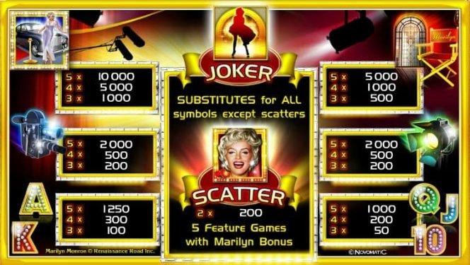 Tabel de câștiguri în jocul ca la aparate gratis online Marilyn Red Carpet