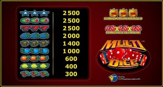 Maszyna do gier hazardowych online Multi Dice – tabela wypłat