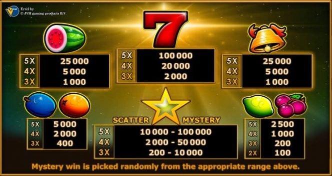 Mystery Star online ingyenes nyerőgép pénzbefizetés nélkül – kifizetési táblázat