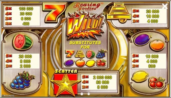 Picture from online casino slot Roaring Forties