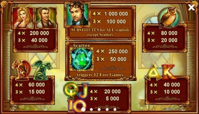 Free casino slot machine Secret Elixir - paytable