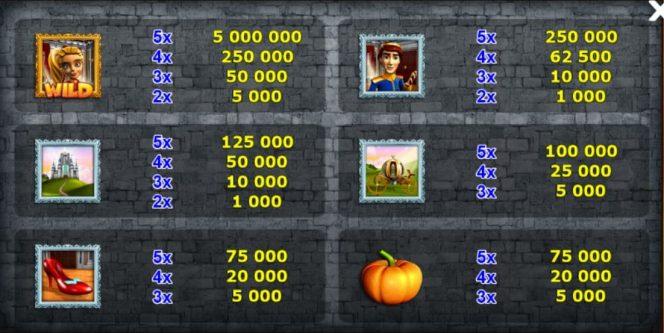 Poza din jocul de aparate online Spinderella fără depunere