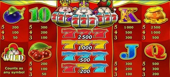 Free casino slot machine The Royals