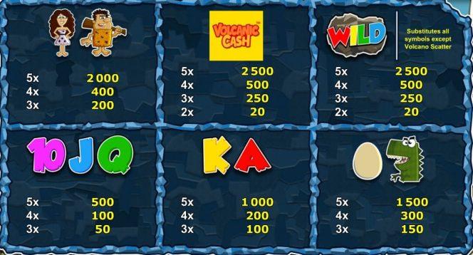 Volcanic Cash online ingyenes casin játék – kifizetési táblázat
