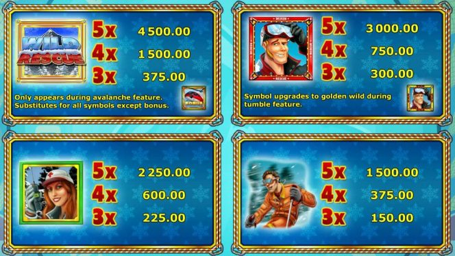 Wild Rescue online free slot - paytable