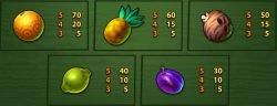 Paytable of free slot machine Go Bananas!