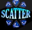 Super Fast Hot Hot - scatter