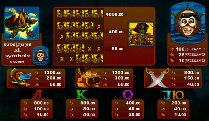 Online slot game Captain Stack - paytable