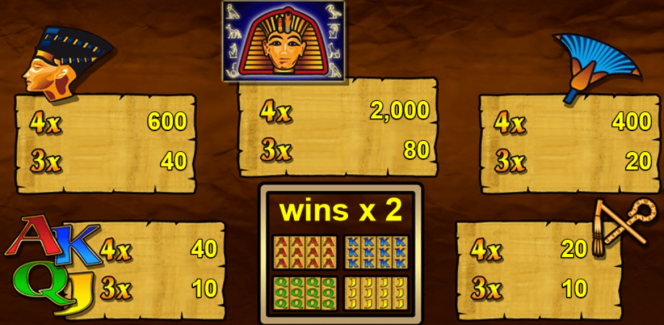 Paytable from Fire of Egypt online free slot