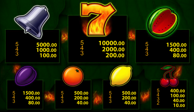Paytable of online free slot Fruitinator
