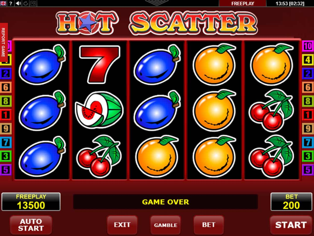 How To Win Real Money On Scatter Slots