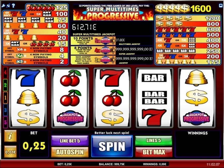 Win Big with No Download Super Multitimes Progressive Slots