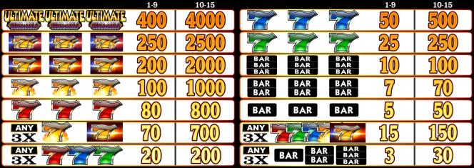 Ultimate Super Reels - paytable