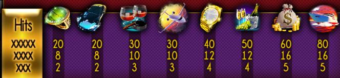 Tragamonedas de casino 9 Figures Club
