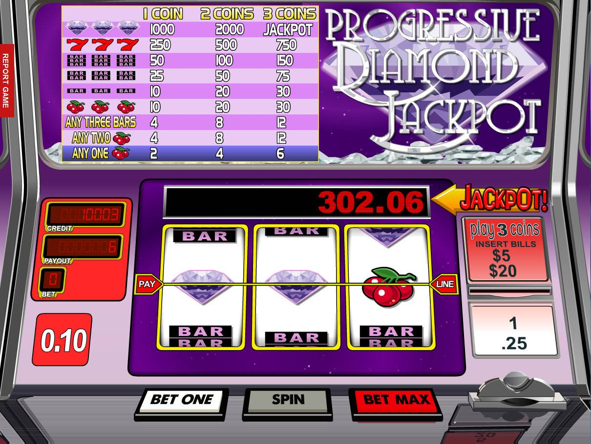 Spiele Sevens And Bars - Video Slots Online