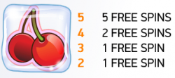 Cherries as a free spin symbol