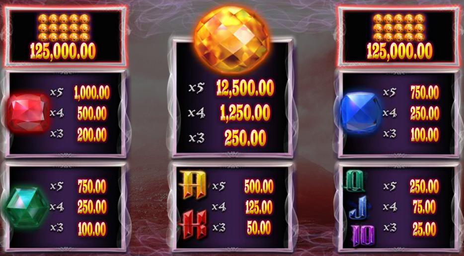 Wsop gamehunters bonus exchange