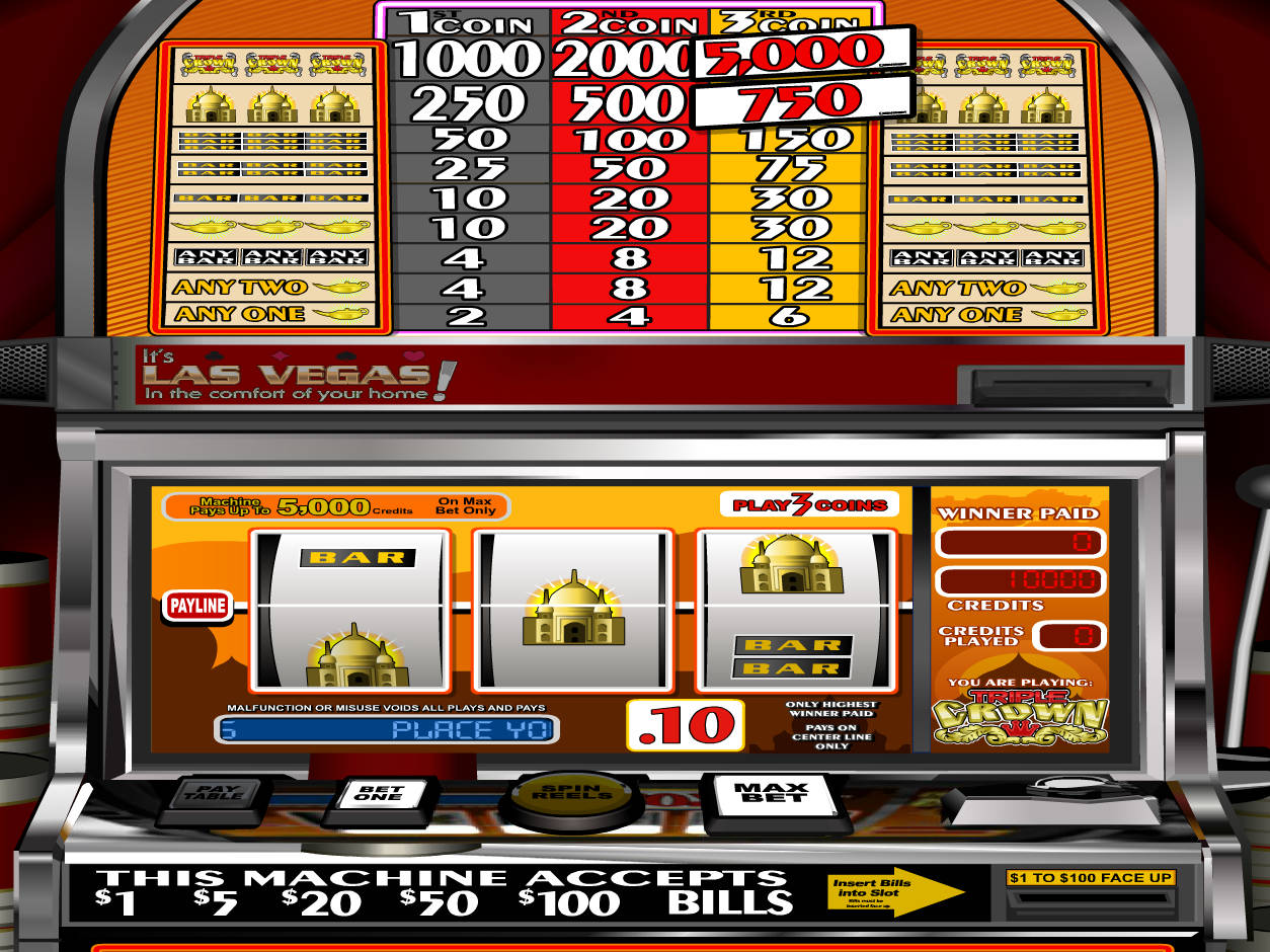 Pay Slots