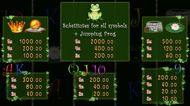 Casino online nyerőgép Wild Frog – kifizetési táblázat