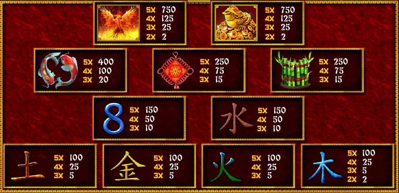 888 poker free spin