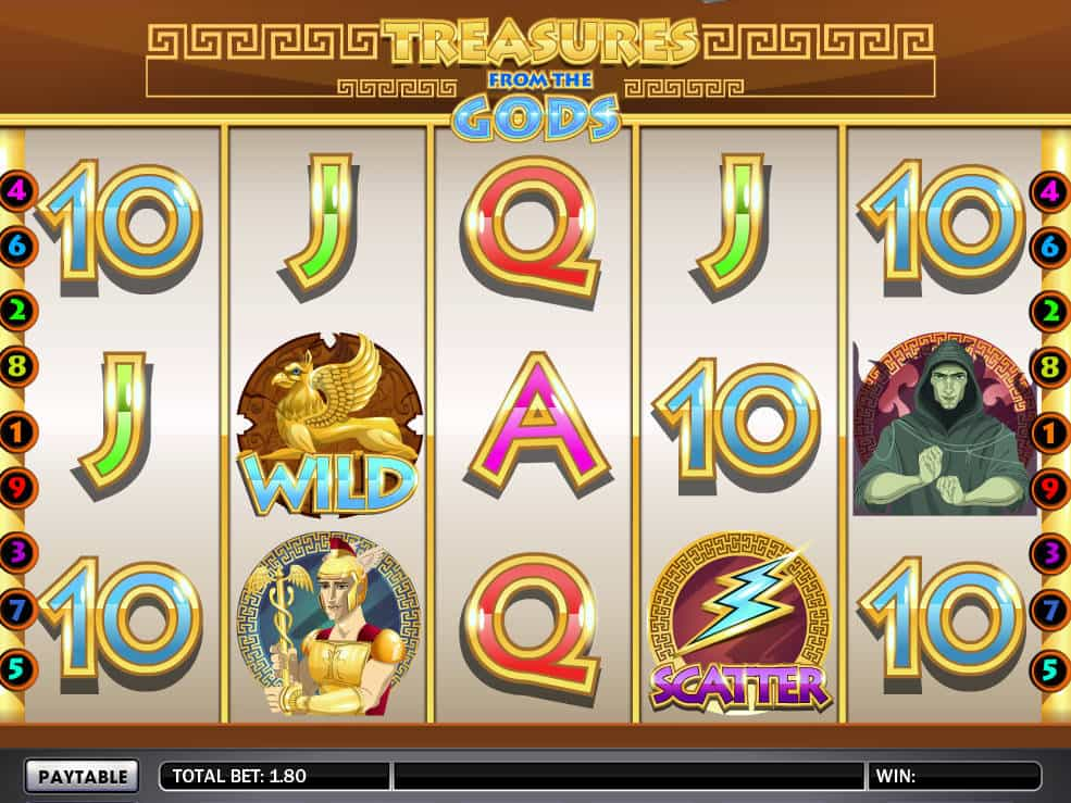 Treasures From The Gods Slot Machine Play Free Online