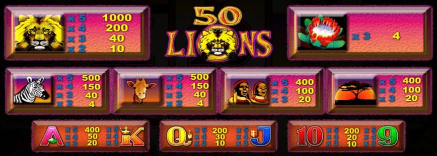 Paytable of casino slot game 50 Lions