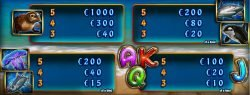 Paytable of Penguin Party casino free slot