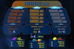 Payouts of My Flag casino slot game