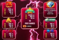 Payouts of Mighty 40 online game
