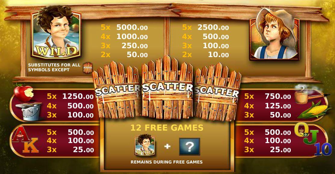 Tom Sawyer Slot Machine
