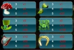 Part of paytable - casino free slot game Leprechaun Luck