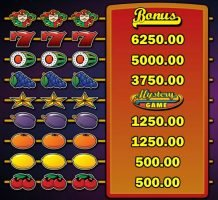 Paytable of 5 Line Mystery online slot machine