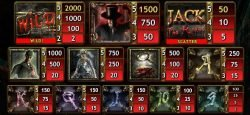 Check how to win on Jack the Ripper slot