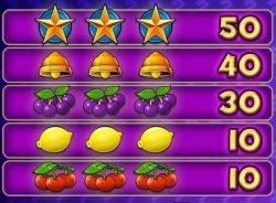 Paytable of Mystery Joker casino game