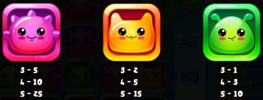 Paytable of online slot 3 Charms Crush