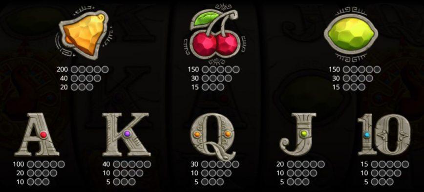 Payouts of free slot machine Chilli Chilli Bang Bang!