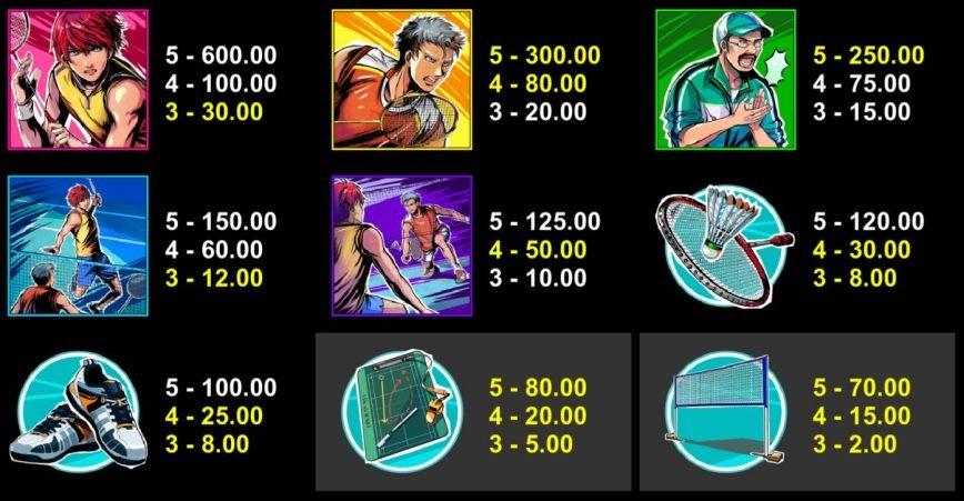 Paytable of 5 reel slot game Badminton Hero