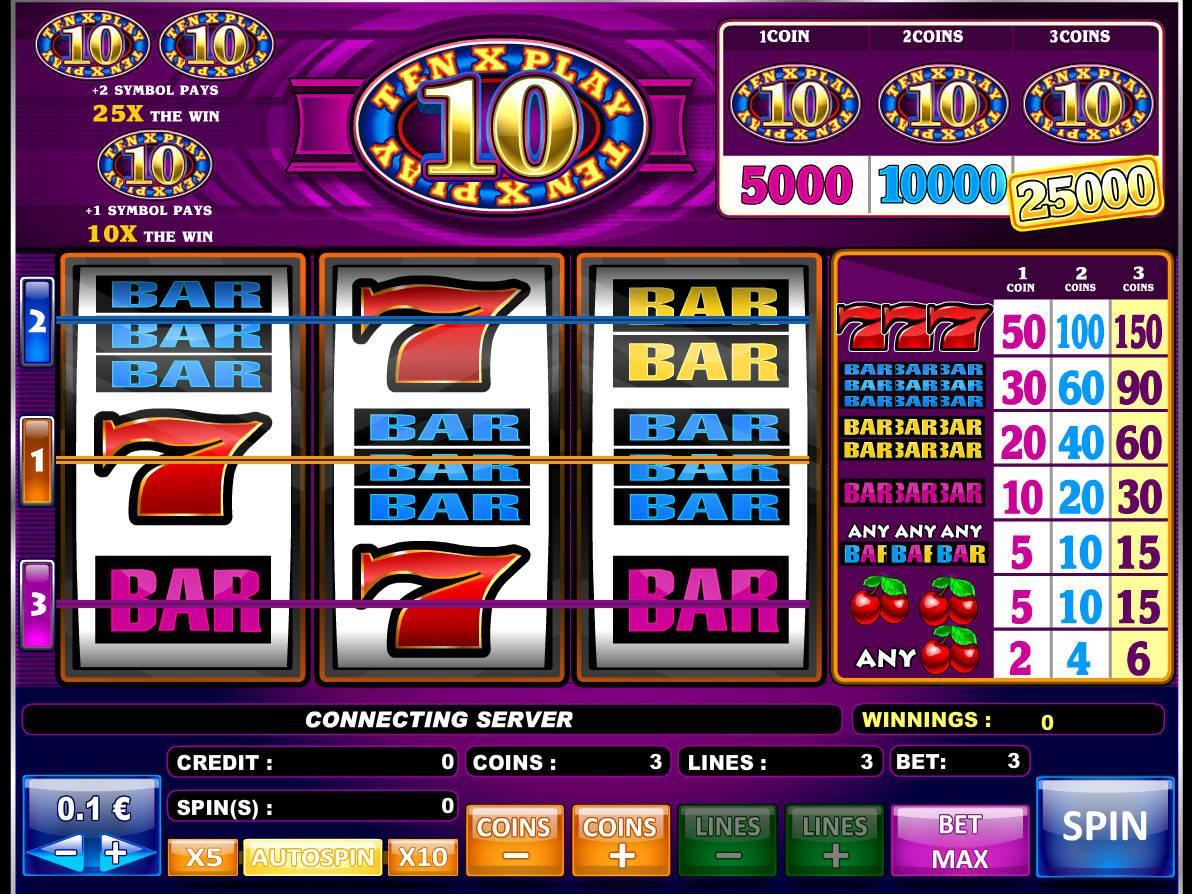 Play Free iSoftbet Slots Online