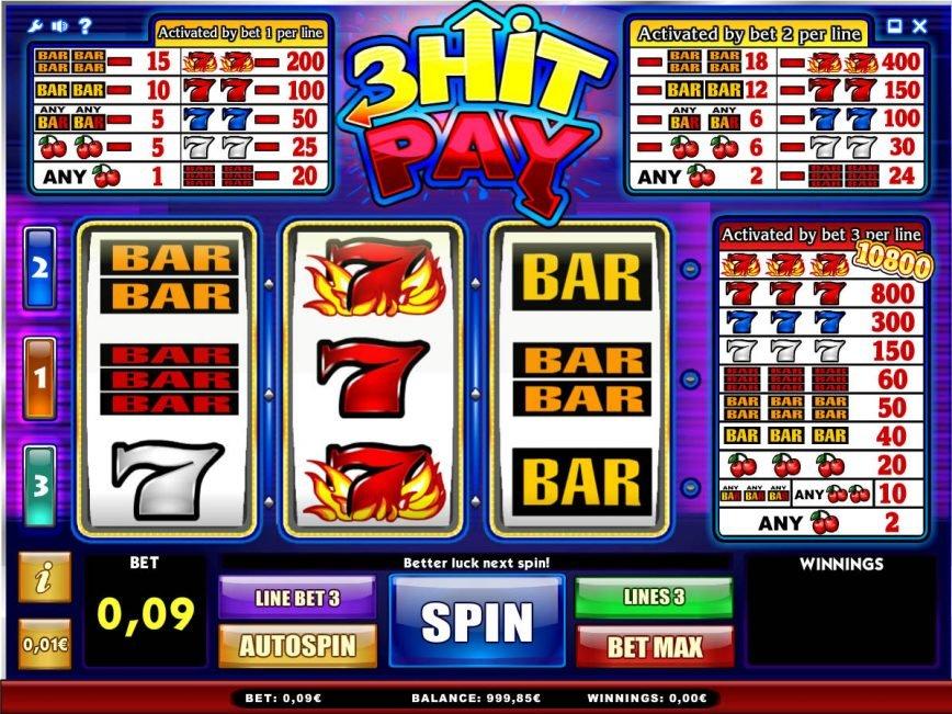 Casino no deposit slot machine 3 Hit Pay