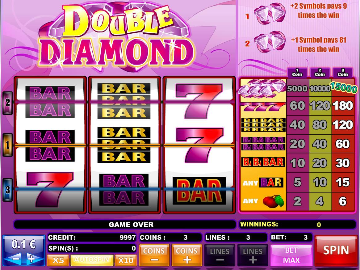 ISoftBet Online Casinos & Slot Machines