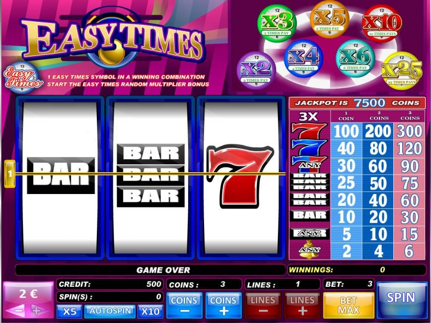 Easy Times slot machine for fun