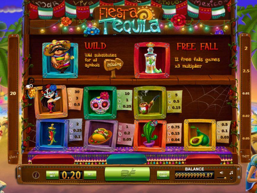Fiesta Online Equipment Slots