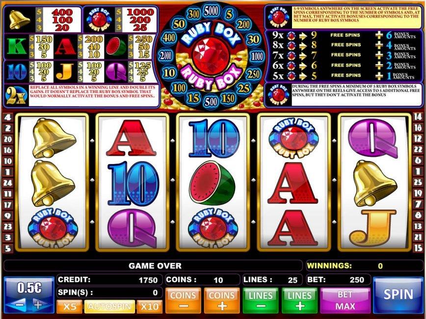 No deposit slot machine Ruby Box