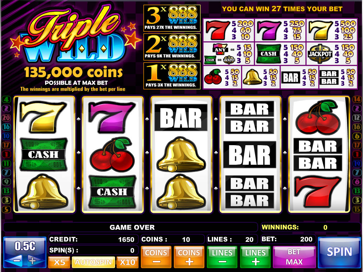 Free Video Slot Machine Play